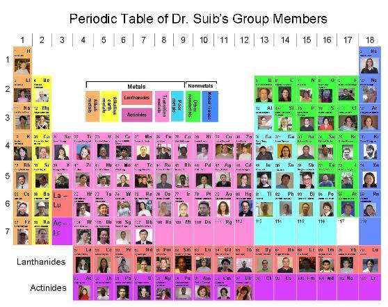 Periodic Table Ver 7